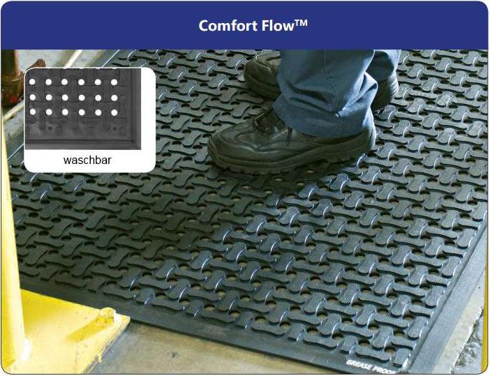 gummi lochmatte comfort flow von textile mietservice hiller. Black Bedroom Furniture Sets. Home Design Ideas